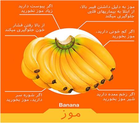 خواص خوراکیهای مختلف بصورت تصویری